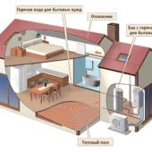 Подготовка к зиме. Достоинства и недостатки электрической системы отопления